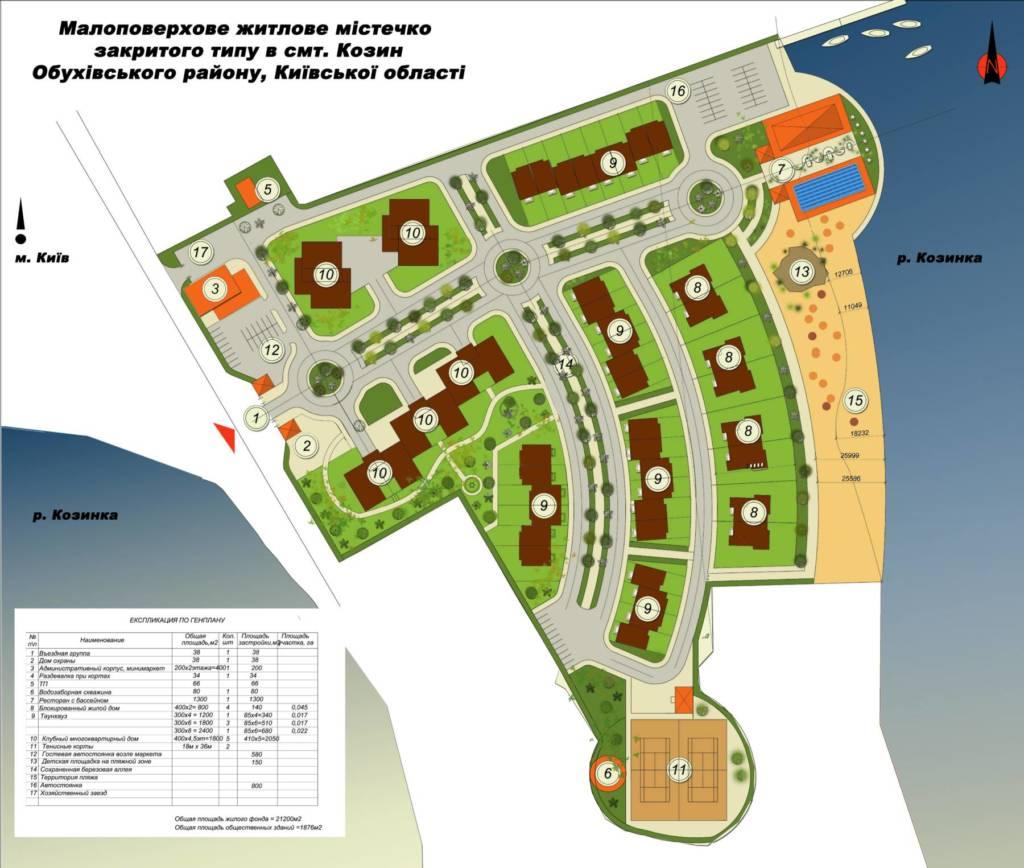 Архитектурное проектирование Arconica 1 этап работы