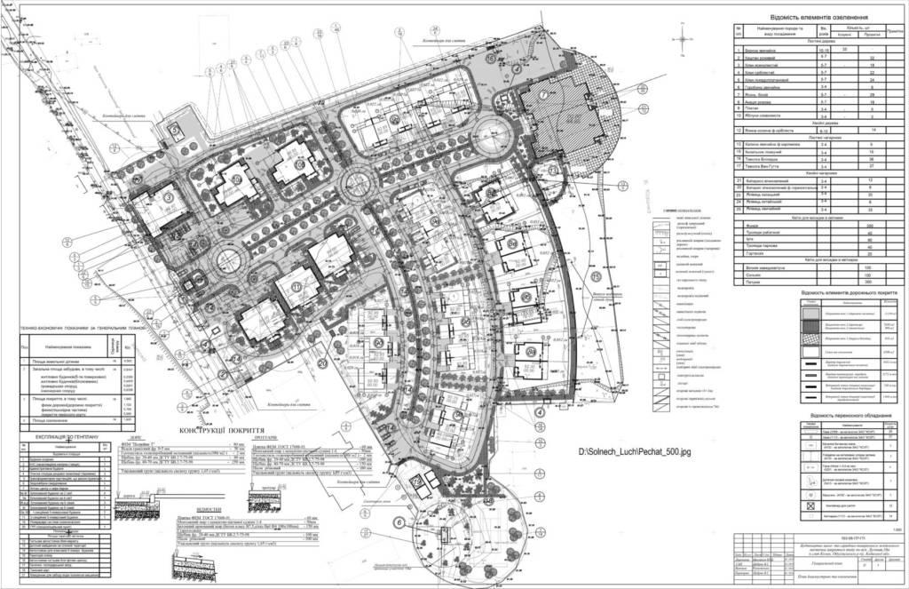 Архитектурное проектирование Arconica 3 этап работы